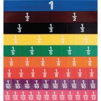 Bouhon set fractions mathématiques