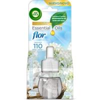 Recambio para ambientador eléctrico AIR WICK Flor 19ml