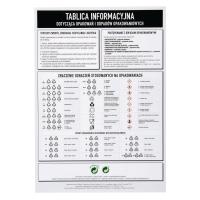 Tablica informacyjna dotycząca opakowań i odpadów opakowaniowych