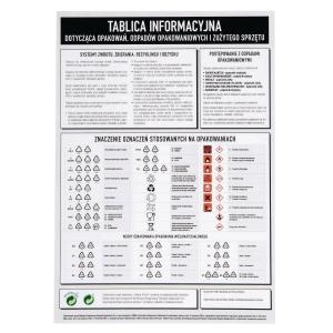 Tablica infor. dotycząca opakowań i odpadów opakowaniowych i zużytego sprzętu A3