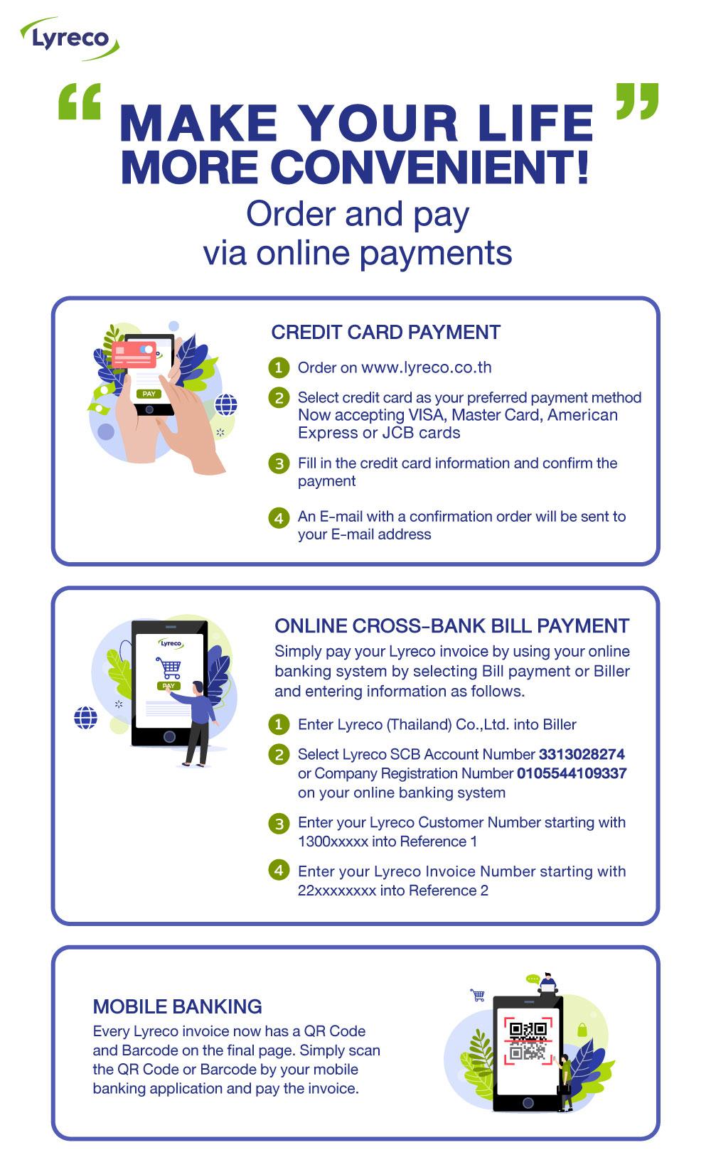 Lyreco Online Payment Channels